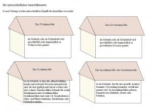 Tabellen und grafiken tipps anleitungen und ratgeber - Mietminderung schimmel tabelle ...